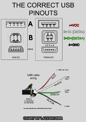 Samsung Usb Cable Wiring Diagram on iphone 5 headset