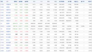 中国株コバンザメ投資ウォッチ銘柄watch20150522