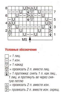http://www.vyazemsami.ru// Рельефный пуловер и шарф «петля» Схема