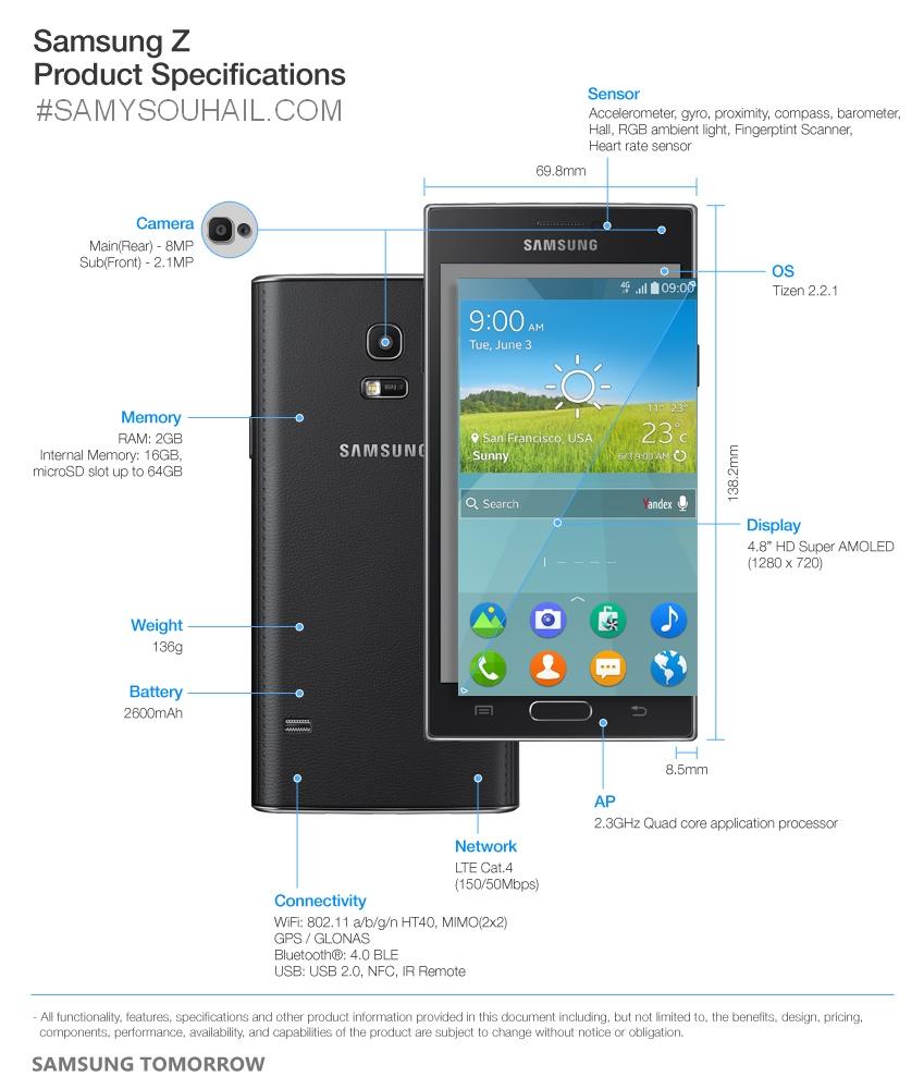 سامسونج تطلق هاتفها الذكي Samsung Z بنظام تشغيل Tizen الرسمي