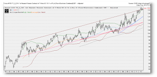 us treasury prices can decline in 2013