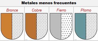 Metales menos frecuentes. Cromatología de los blasones