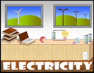 free electricity unit plan, circuits lesson plan, science lesson plans, electricity, circuits