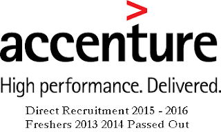 Accenture recruitment 2015 HR Interview tips questions