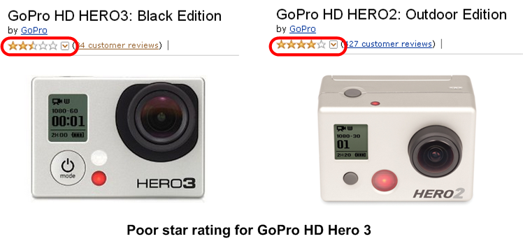 GoPro 3 Ratings vs GoPro 2 Ratings