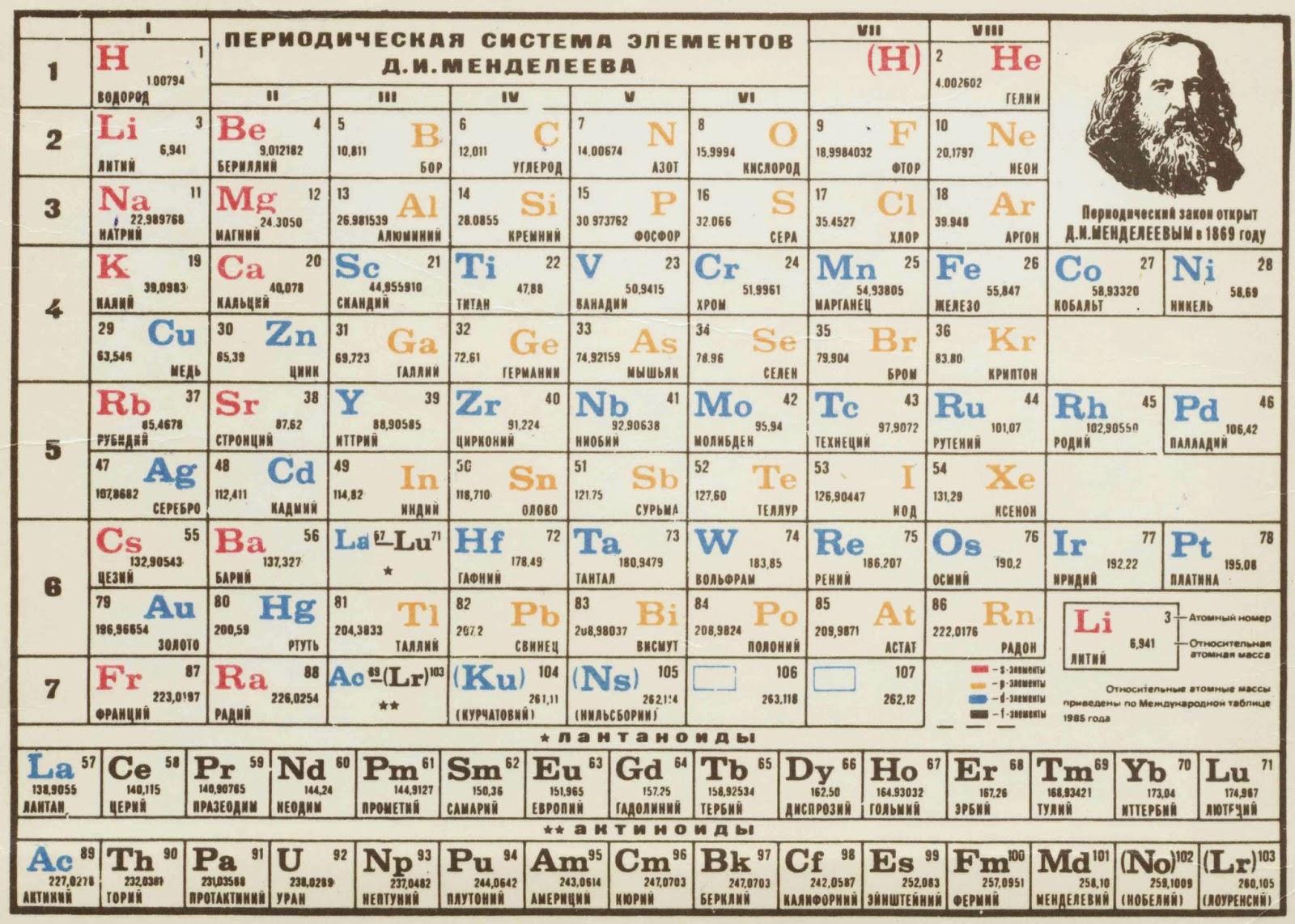 Химик открывший неодим 4 букв сканворд 54