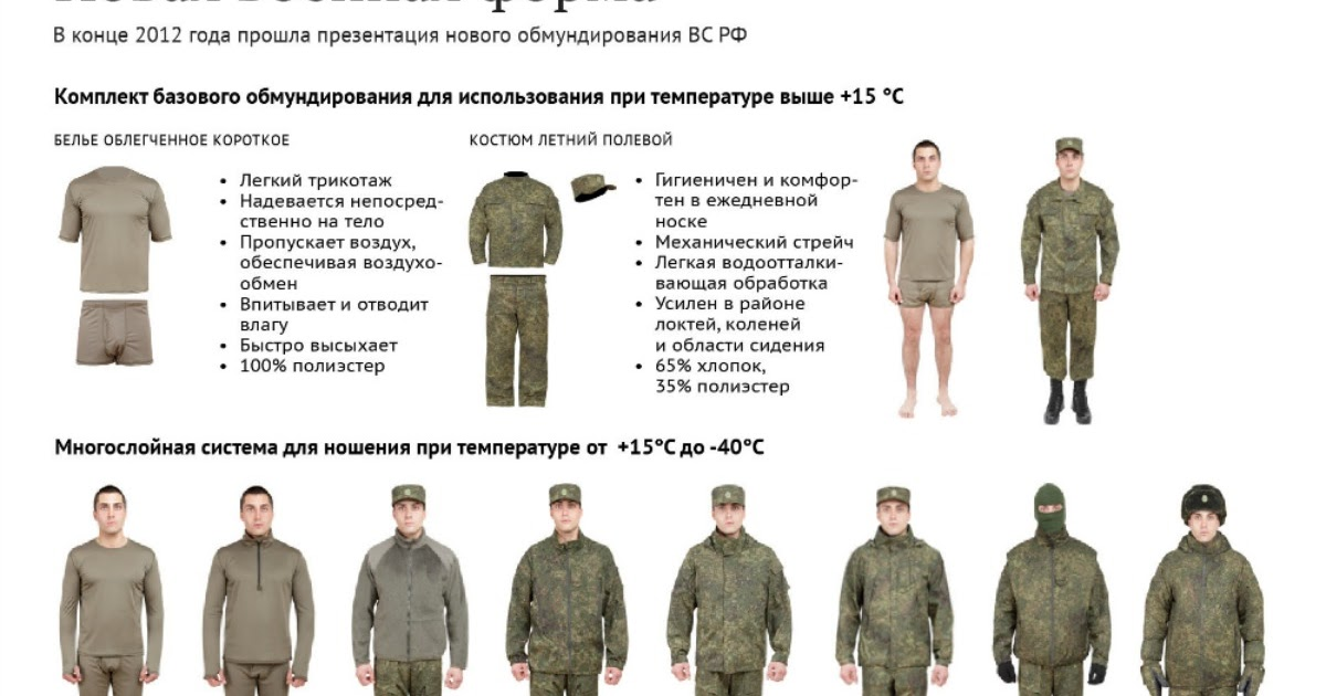 New Russian Uniform 40