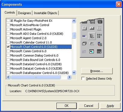 Gambar Microsoft Control Chart Visual Basic 6.0