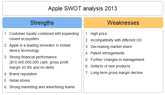ipod touch swot analysis Business and performing an easy-to-follow swot analysis of the company,   and desktop pcs, as well as the iphone, ipad, and ipod franchises  ceo tim  cook possesses the magic touch of his legendary predecessor,.