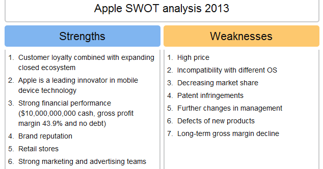 cisco company profile and swot analysis Cisco systems (csco) swot analysis profile cisco systems (csco)  manufactures and markets networking communications products and services  worldwide.