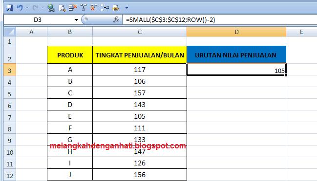 Cara mengurutkan data otomatis pada Excel, Rumus Short Excel