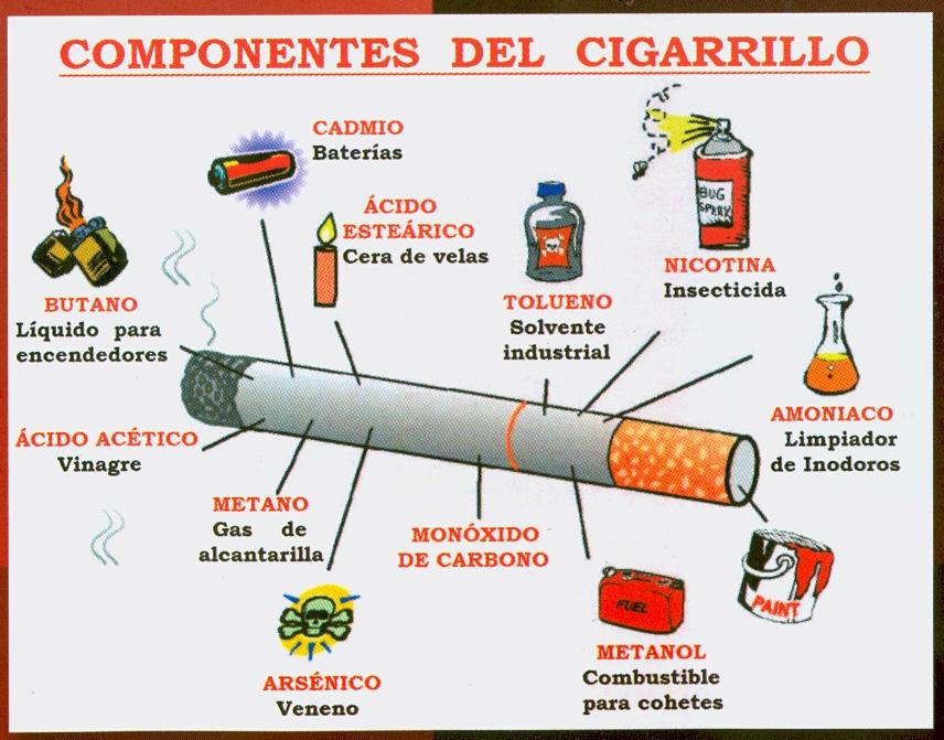 Dejar fumarlo no dejar querer