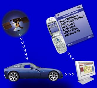 Tracking System For Cars In Pakistan Wikipedia Deutschland Linxup Is An Affordable Gps