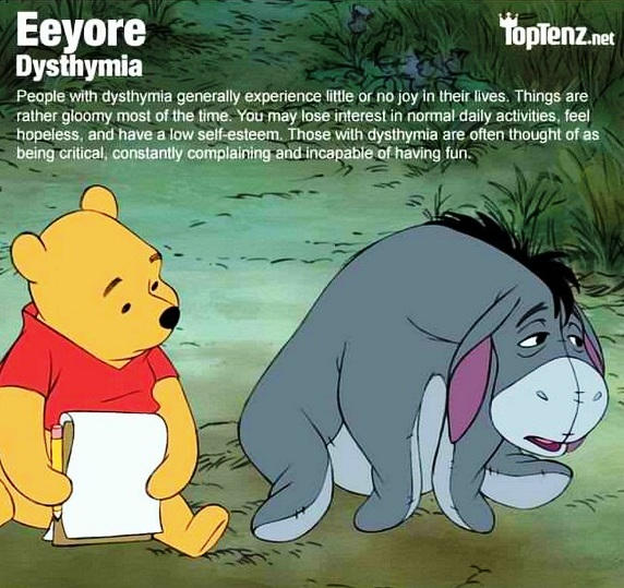 Winnie the pooh characters disorders