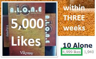 10 Alone by Vikrmn 5000 Likes CA Vikram Verma