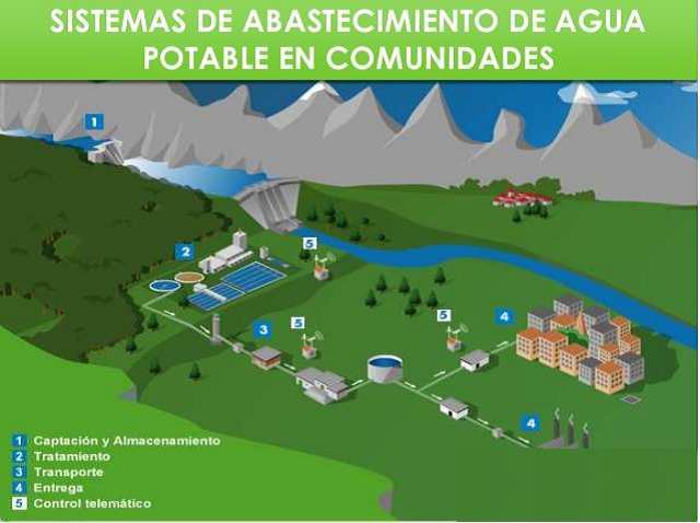 Proyecto suministro de agua potable florida valle for De donde se obtiene el marmol