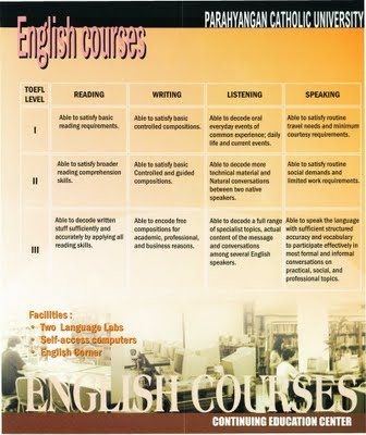 brosur bahasa inggris terlengkap