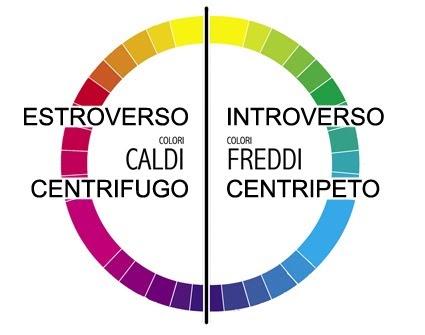Silvio colore psicologico - Scale di colore ...