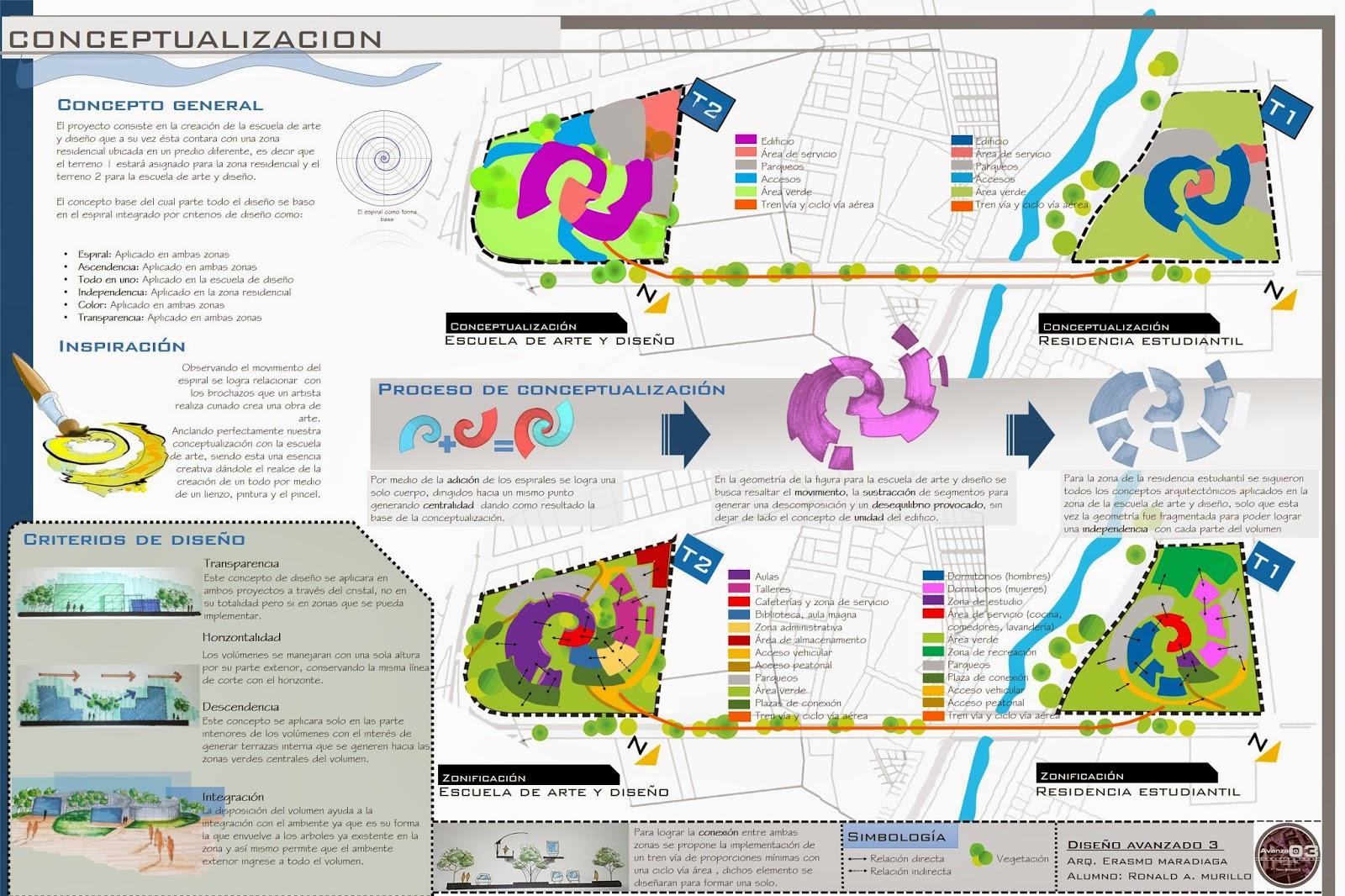 Arquiramp for Conceptualizacion de la arquitectura