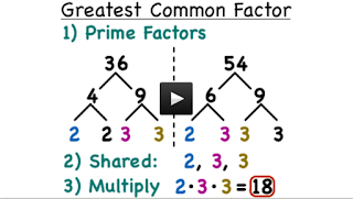 Mr. Trent's Classroom: Factor Tress Can Help You Find GCF!