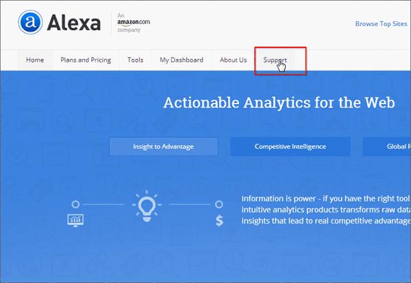Cara Pasang Widget Alexa Terbaru 2014