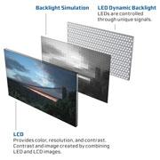 Panduan Sebelum Membeli TV LED
