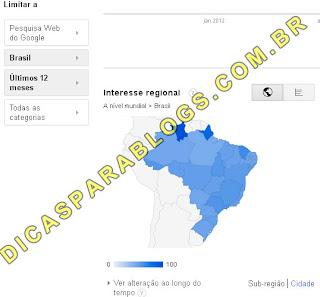 palavras mais buscadas no Brasil