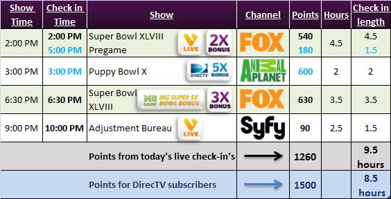 Viggle Schedule - Superbowl Pregame, Puppy Bowl X, Super Bowl, Adjustment Bureau