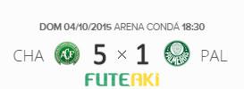 O placar de Chapecoense 5x1 Palmeiras pela 29ª rodada do Brasileirão 2015