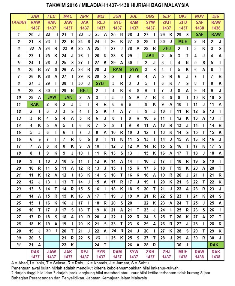 Kalendar Islam 2016