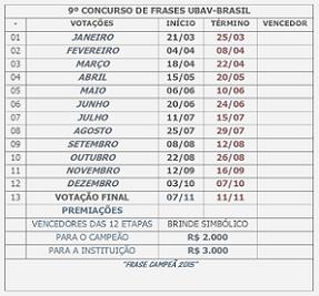 9º CONCURSO DE FRASES UBAV-BR