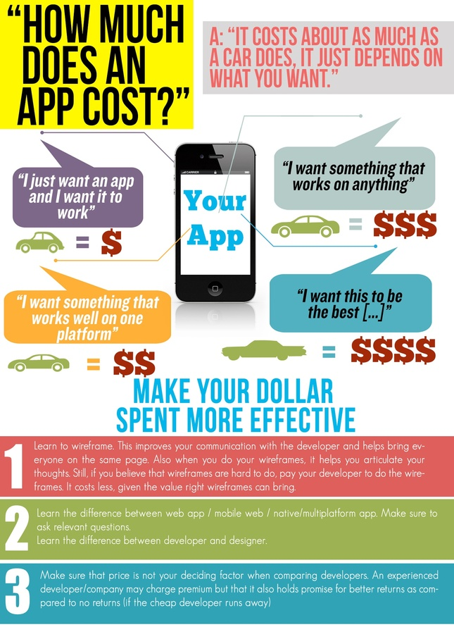 Shazam (service) - How Much Does It Cost To Build An App ...