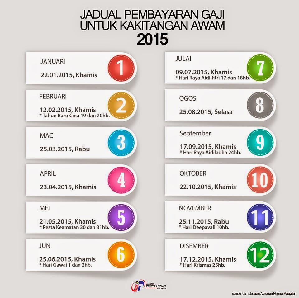 Jadual dan tarikh gaji 2015 Kakitangan Awam