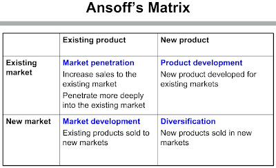 ansoff matrix of l oreal Loreal professional and matrix shampoos contain harsh sulfates and silicone so i would recommend that you switch to sulfate free and silicone free which is a better shampoo, loreal professional or matrix update cancel answer wiki 5 answers l'oreal professional range & not the local.