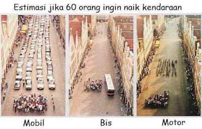Estimasi Perbandingan  Kendaraan