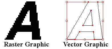 Raster graphic design