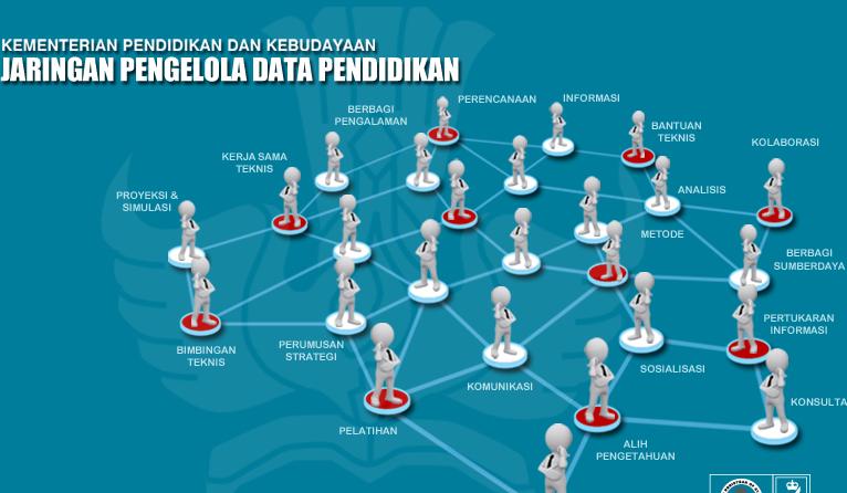 Jaringan Pengelolaan Data Pendidikan PDSP