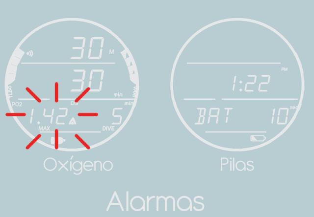 Alarmas Saturacion de Oxigeno y Cambio de Bateria