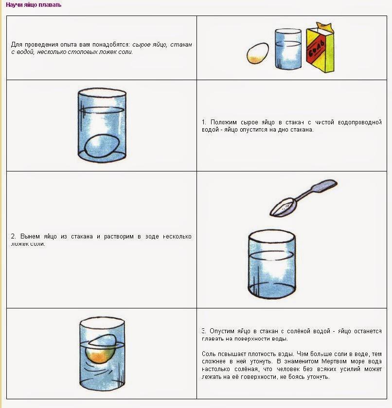 Опыты для детей в домашних условиях 4 класс