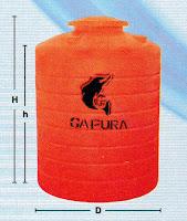 tandon air GAPURA