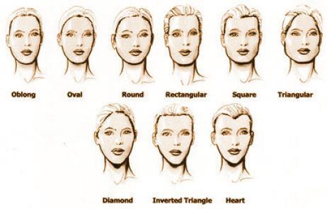 Peinados para mujeres según la forma del rostro Diariofemenino - Peinados Para Cada Tipo De Cara