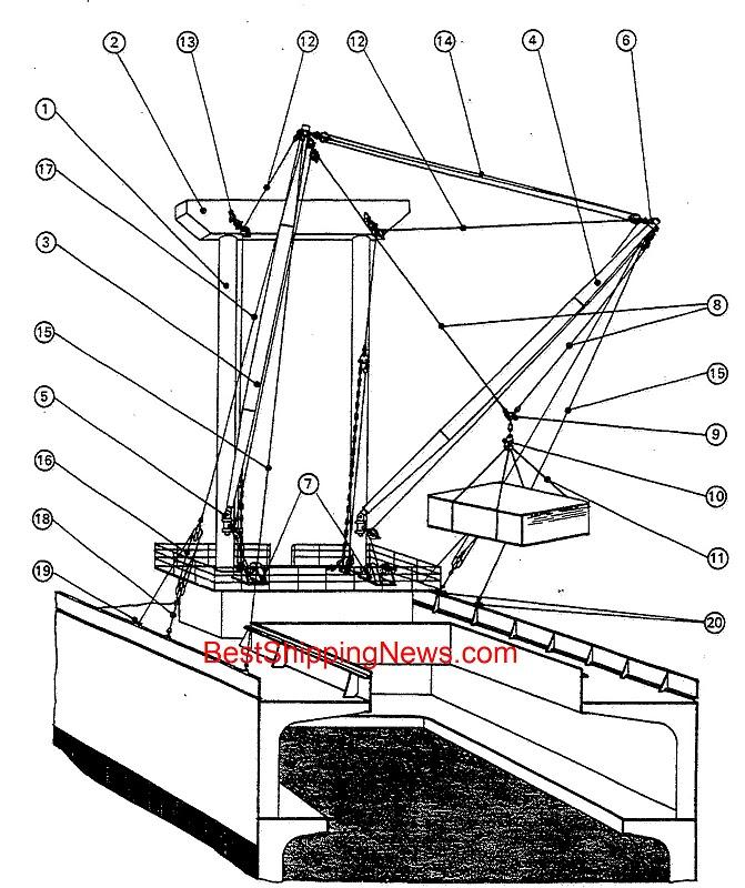 menggambar lines plan  deck crane vs derek boom
