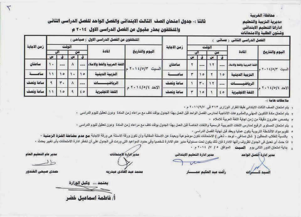 جدوال امتحانات المرحلة الابتدائية الترم الثانى 2014محافظة الغربية 10151149_85292360805