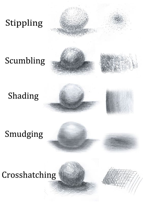 Drawing techniques (value)