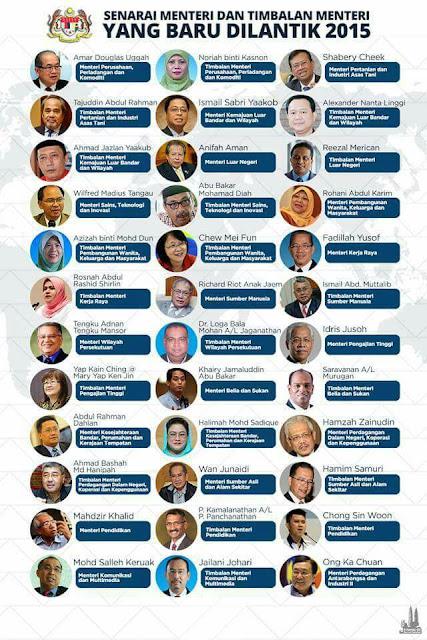 Sidang Media Rombakan Kabinet Baru (2015), Kabinet Baru Najib, Muhyudin dipecat, Najib Pecat Muhyudin Yassin, Najib Rombak Kabinet, Najib Lantik Zaid Hamidi, Zaid Hamidi TPM Baru.