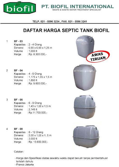 septic tank biofil, daftar harga, biocomb, induro, biohitech, biorich, bioone