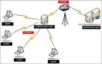 Jadwal Pelaksanaan UKG Online dan Manual 2013