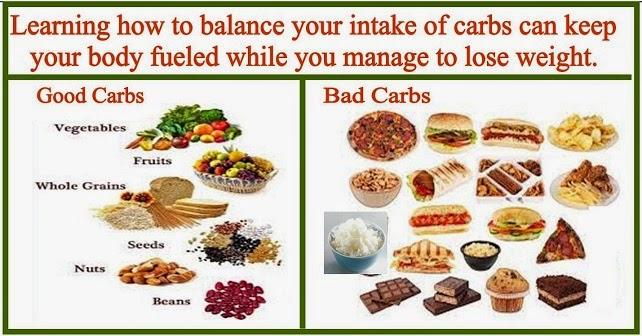 Hailey s Helpful HintsGood Carbs Bad Carbs