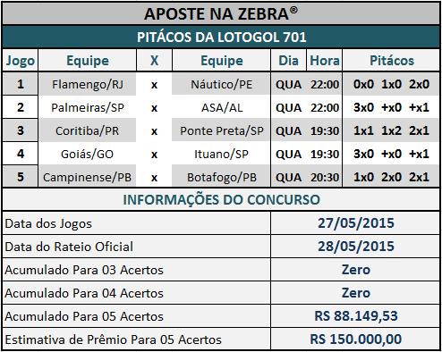 LOTOGOL 701 - PITÁCOS DA ZEBRA
