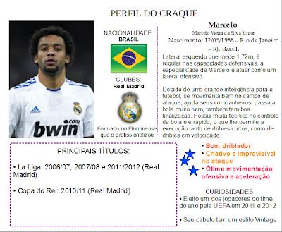 perfil do craque edição 12 Marcelo lateral esquerdo brasileiro